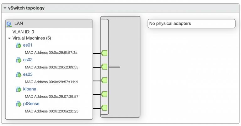 topologia-switch-vmware2
