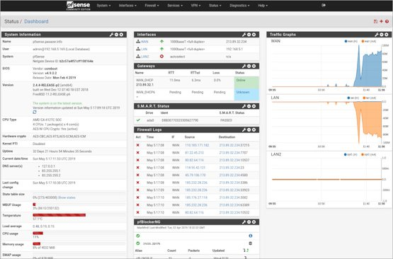 dashboard do pfsense